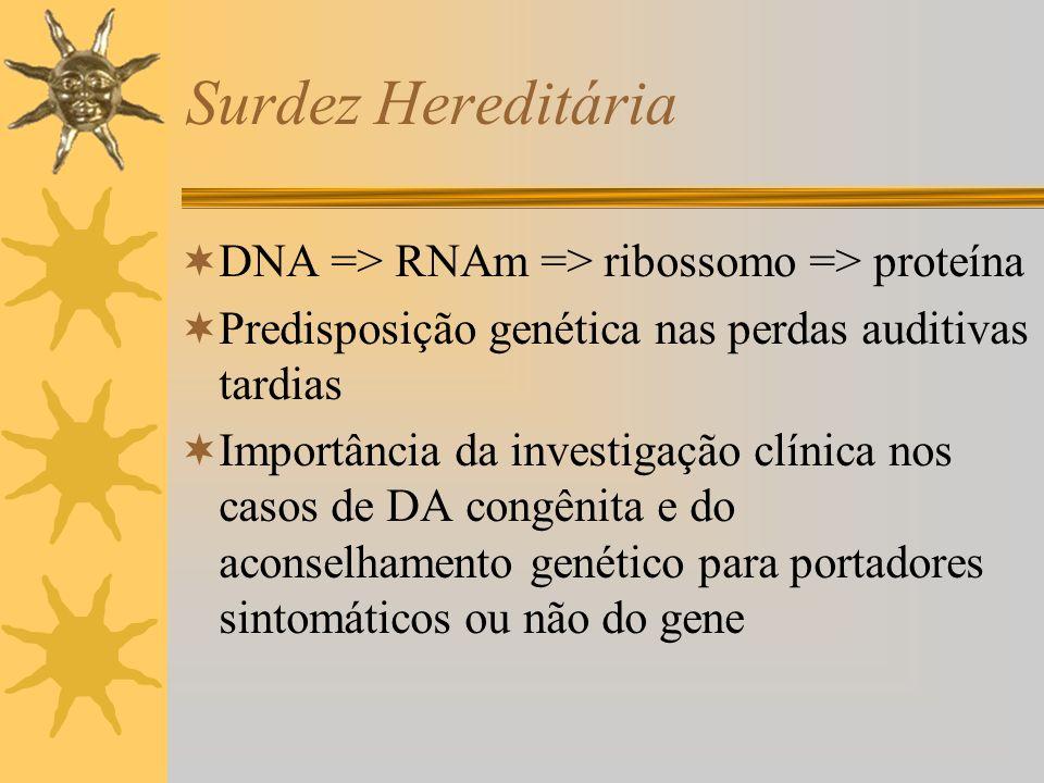 Surdez Hereditária DNA => RNAm => ribossomo => proteína