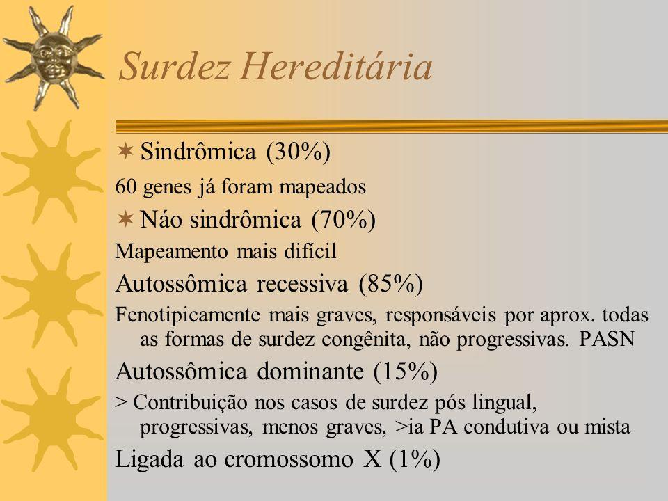 Surdez Hereditária Sindrômica (30%) Náo sindrômica (70%)