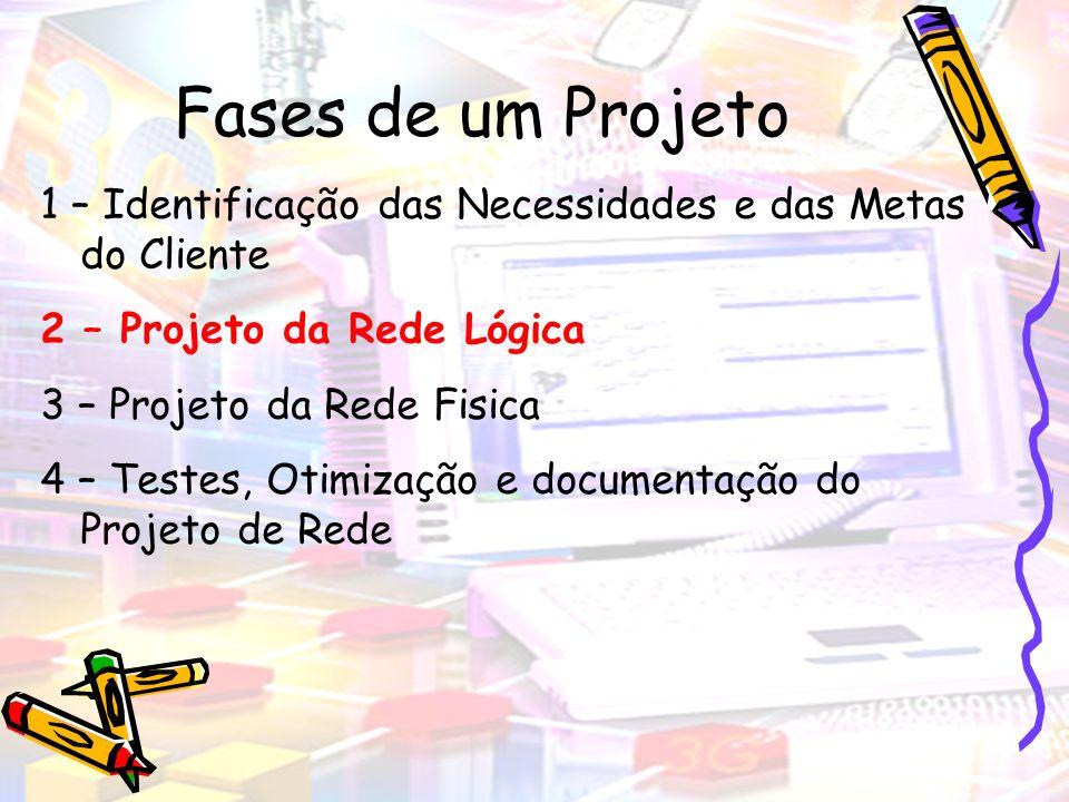 Fases de um Projeto 1 – Identificação das Necessidades e das Metas do Cliente. 2 – Projeto da Rede Lógica.