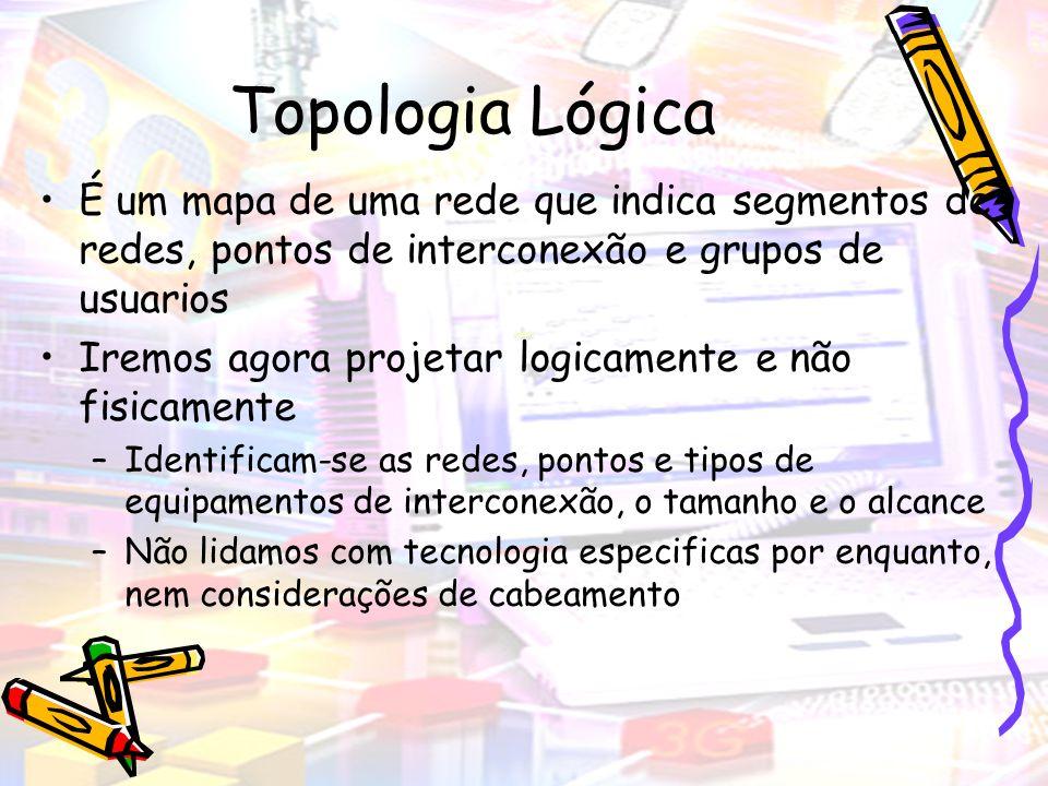 Topologia Lógica É um mapa de uma rede que indica segmentos de redes, pontos de interconexão e grupos de usuarios.