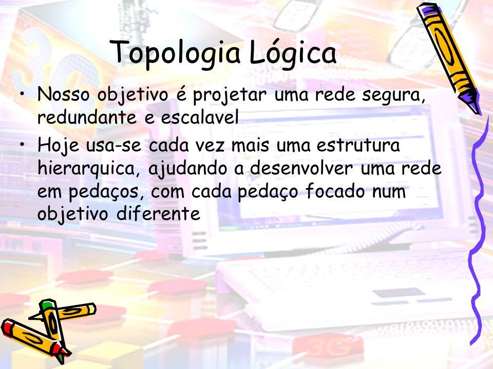 Topologia Lógica Nosso objetivo é projetar uma rede segura, redundante e escalavel.
