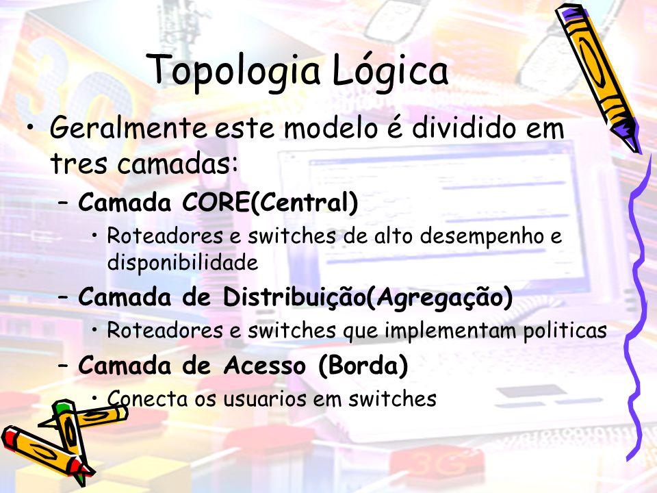 Topologia Lógica Geralmente este modelo é dividido em tres camadas: