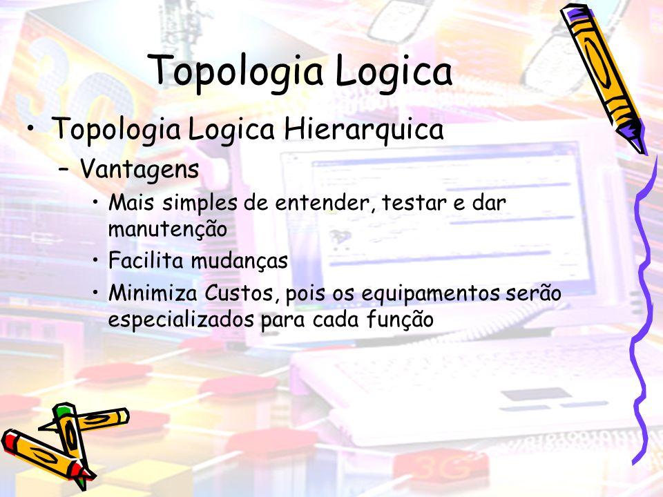 Topologia Logica Topologia Logica Hierarquica Vantagens