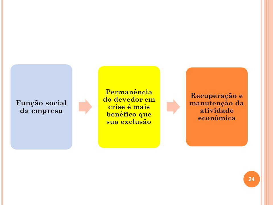 Função social da empresa