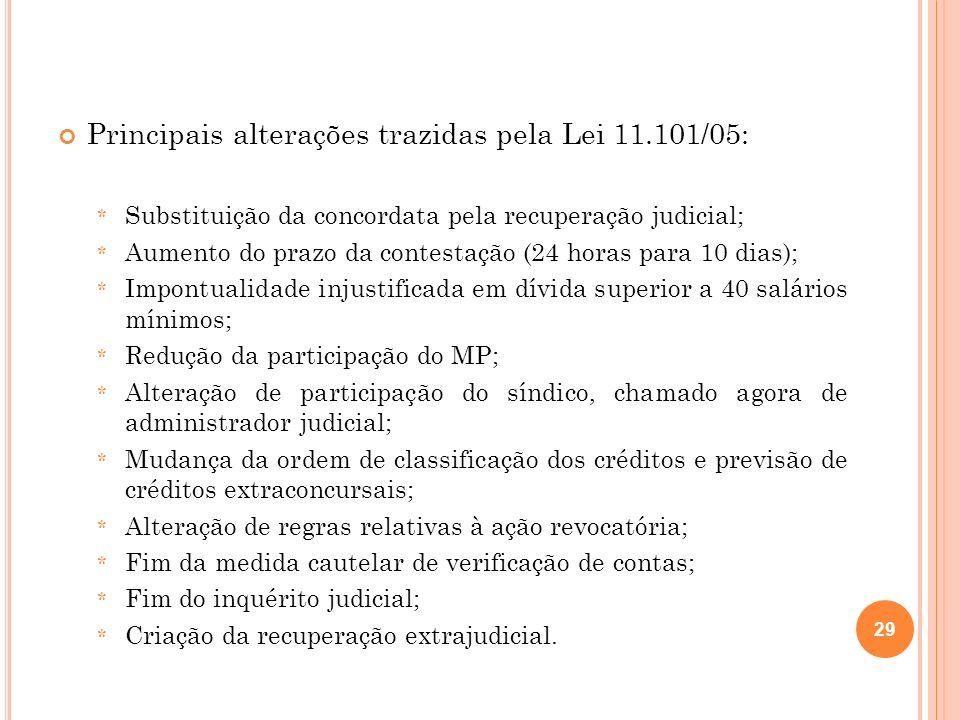 Principais alterações trazidas pela Lei 11.101/05: