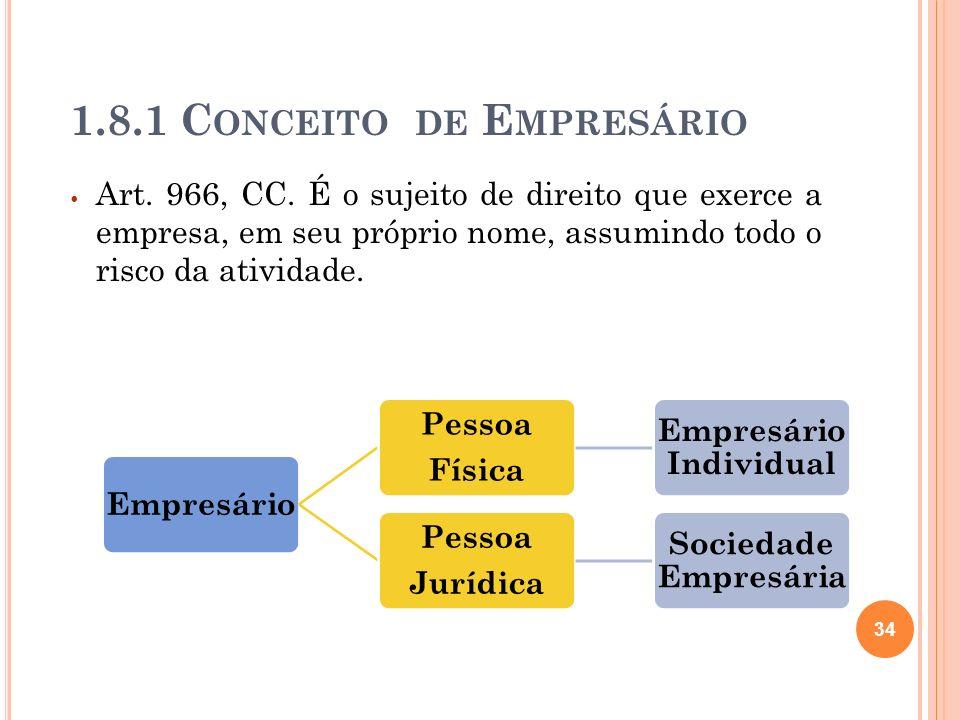 1.8.1 Conceito de Empresário