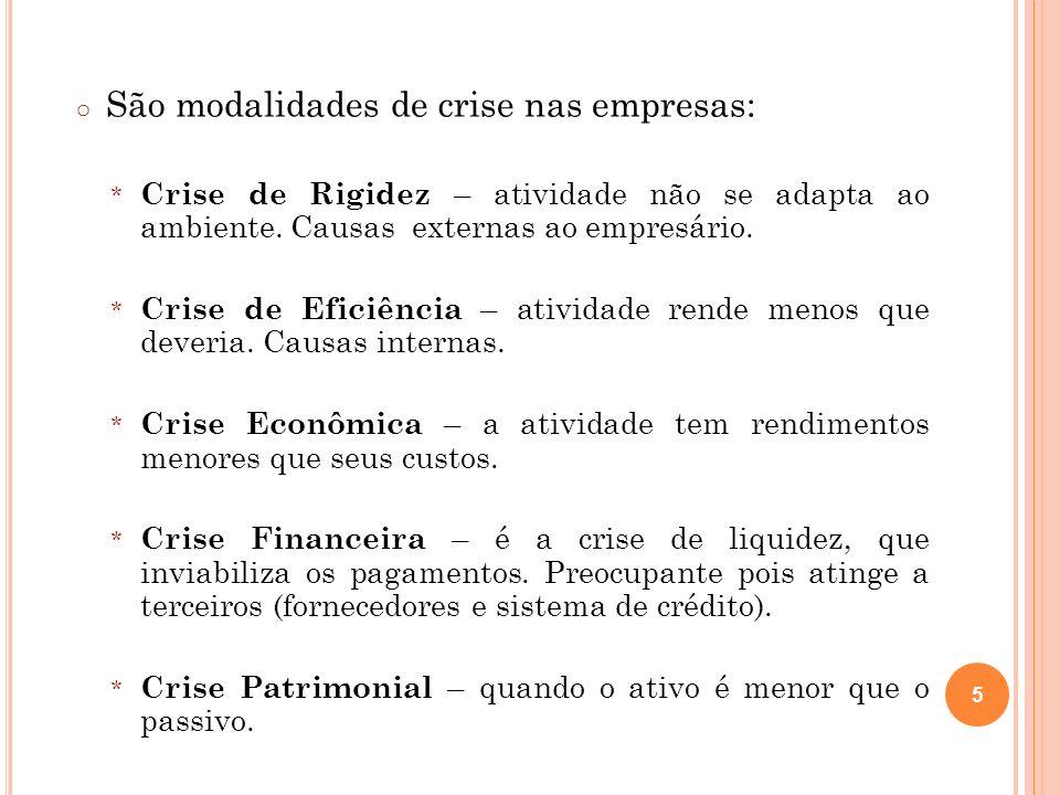 São modalidades de crise nas empresas: