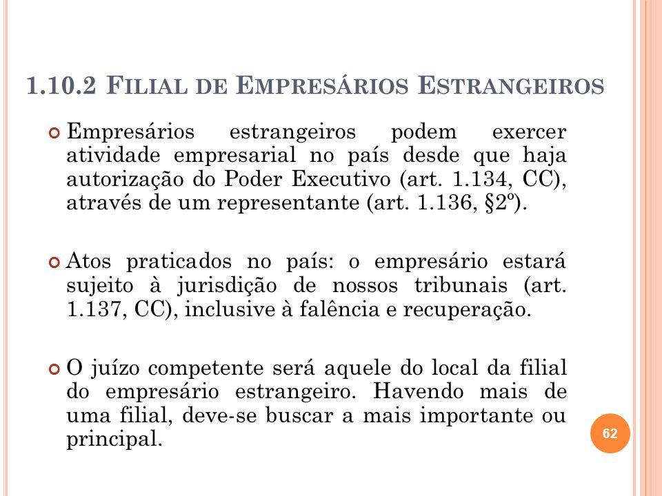 1.10.2 Filial de Empresários Estrangeiros