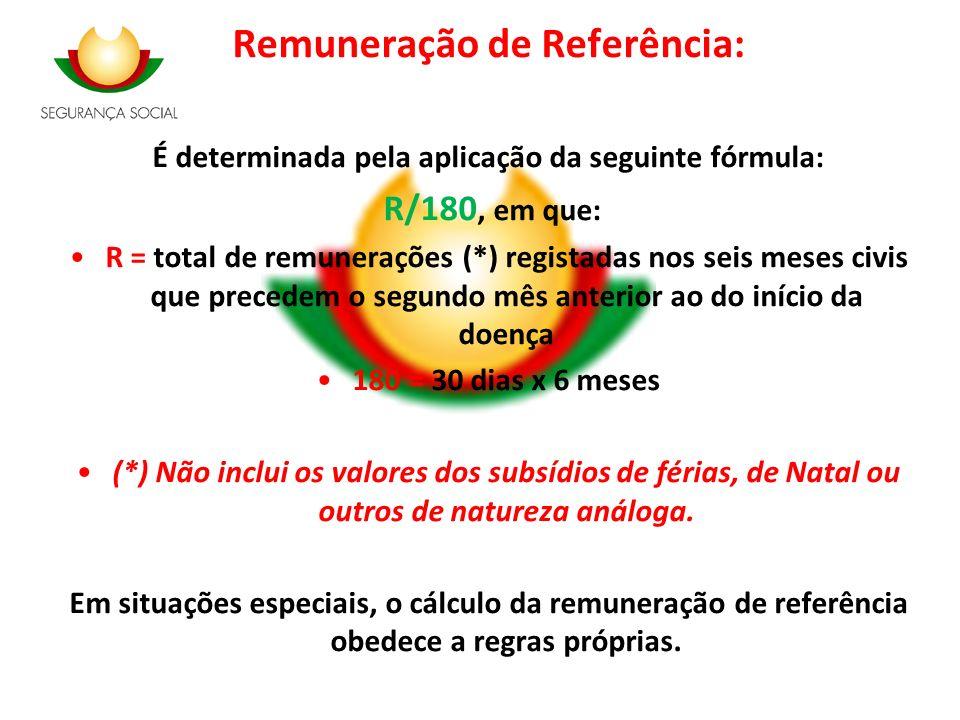Remuneração de Referência: