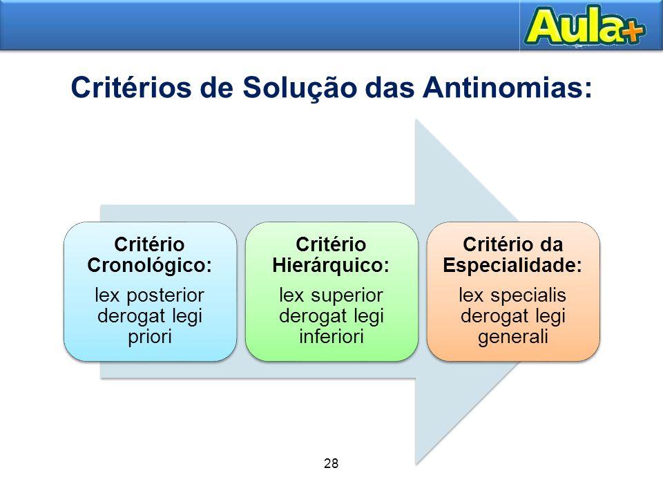 Critérios de Solução das Antinomias: