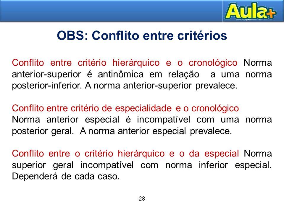 OBS: Conflito entre critérios
