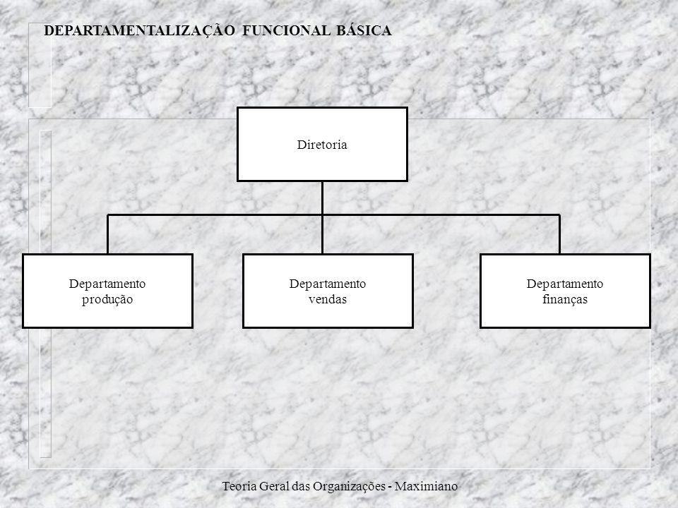 DEPARTAMENTALIZAÇÃO FUNCIONAL BÁSICA