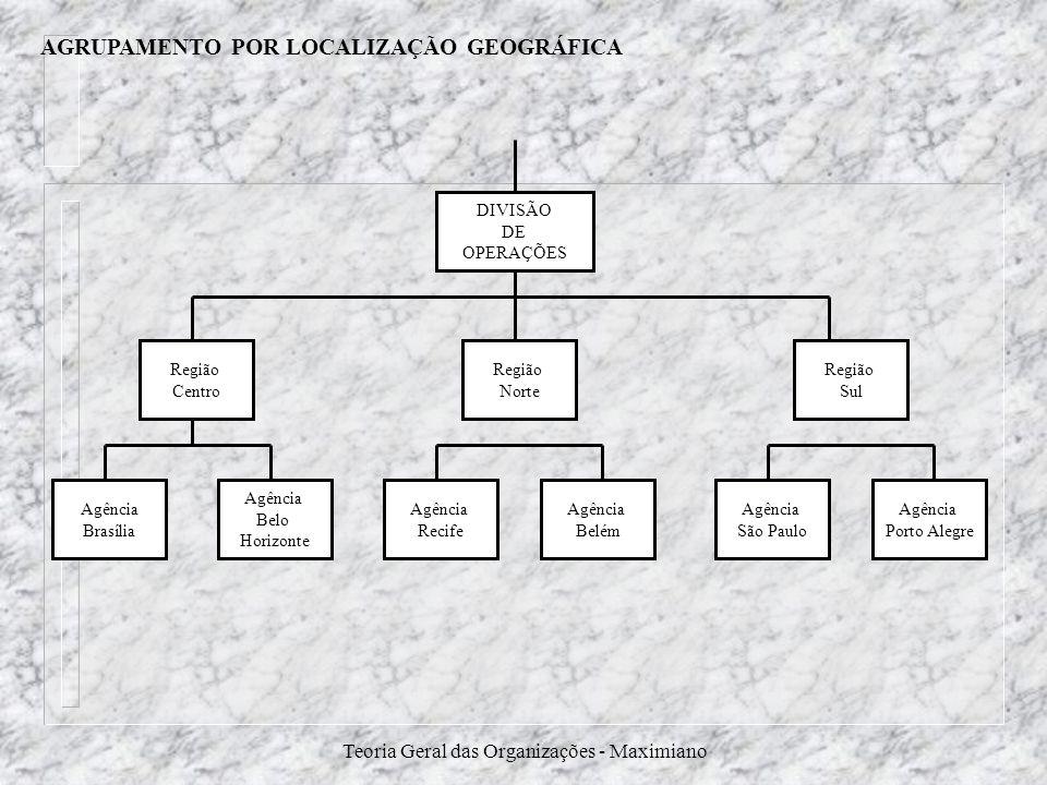 AGRUPAMENTO POR LOCALIZAÇÃO GEOGRÁFICA