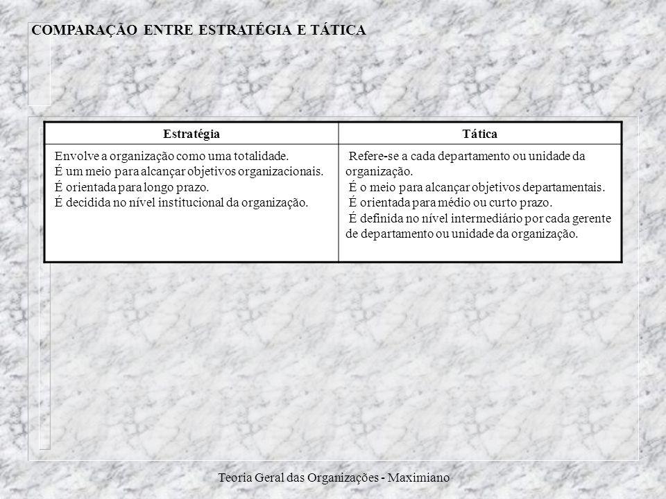 COMPARAÇÃO ENTRE ESTRATÉGIA E TÁTICA