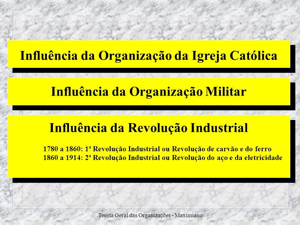 Influência da Organização da Igreja Católica