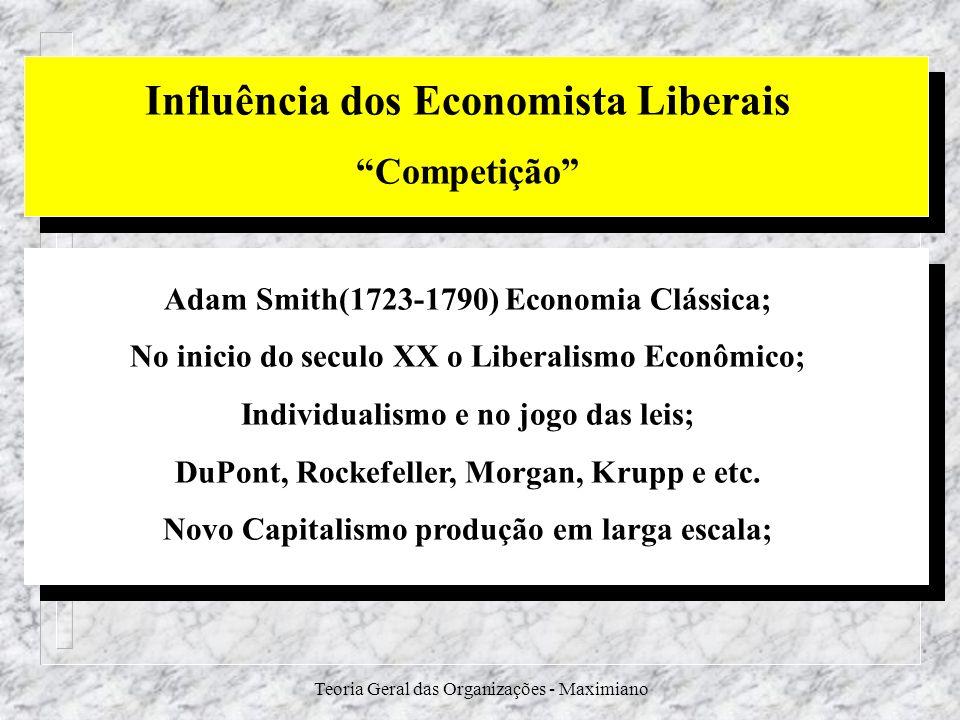 Influência dos Economista Liberais