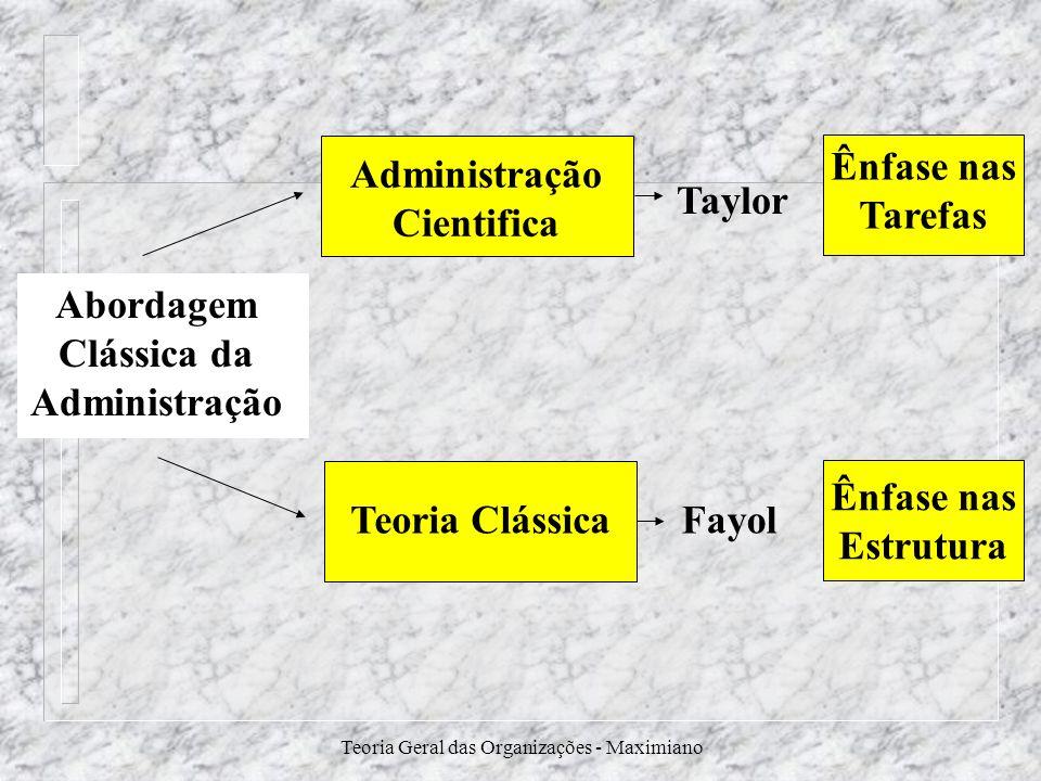 Administração Cientifica Abordagem Clássica da Administração