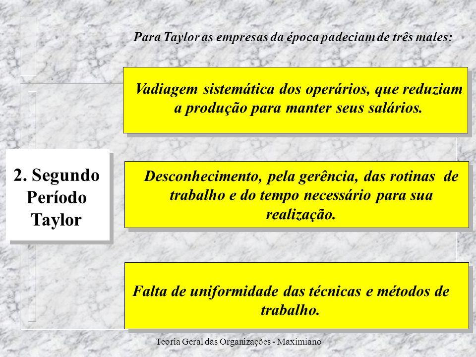 2. Segundo Período Taylor