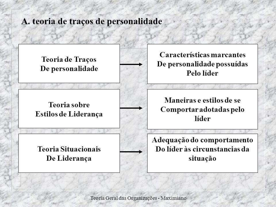 A. teoria de traços de personalidade