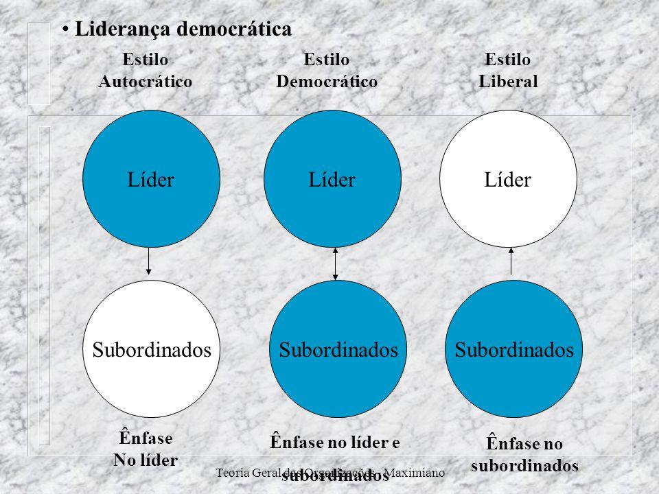 Liderança democrática Ênfase no subordinados