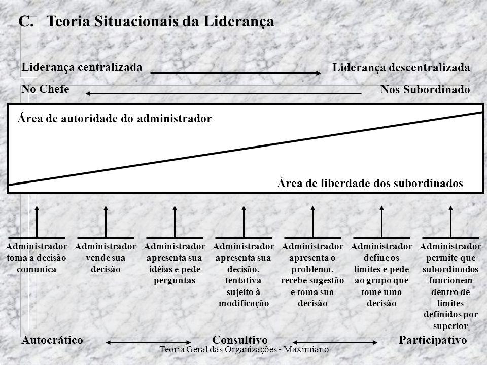 C. Teoria Situacionais da Liderança