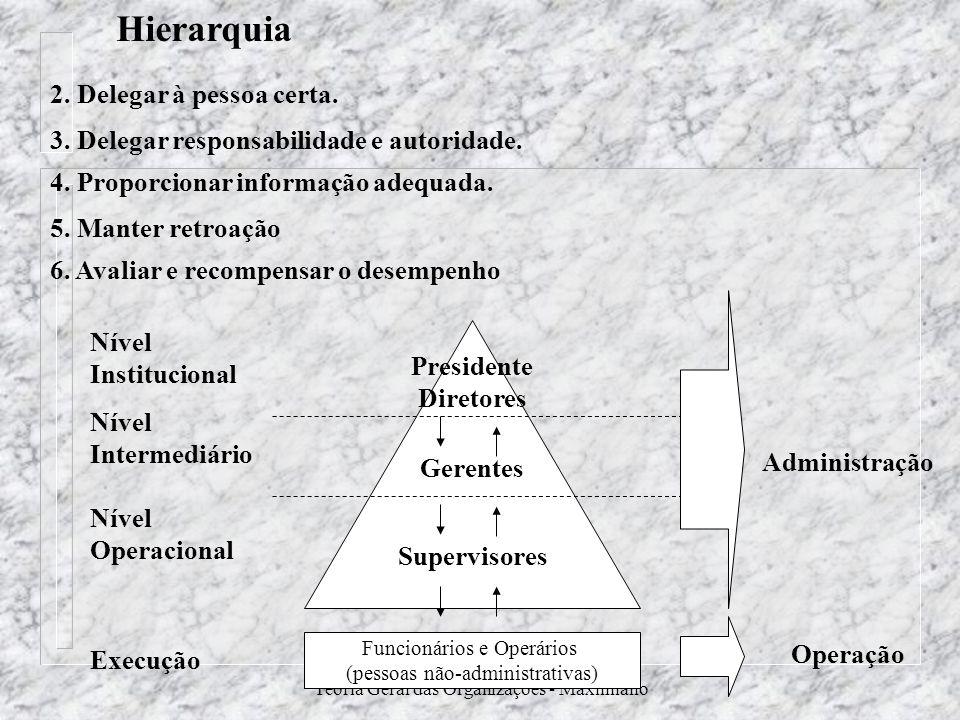 Hierarquia 2. Delegar à pessoa certa.