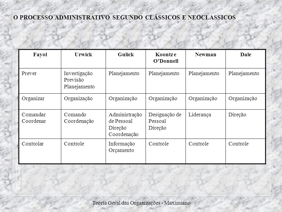 O PROCESSO ADMINISTRATIVO SEGUNDO CLÁSSICOS E NEOCLASSICOS