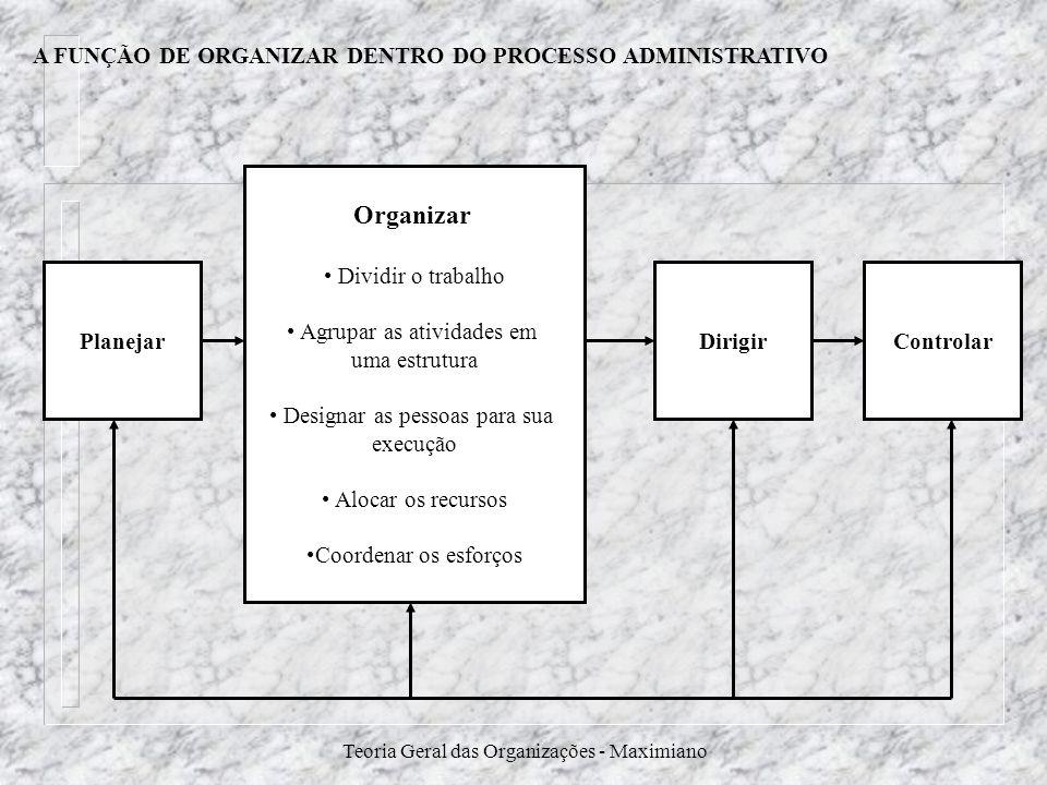A FUNÇÃO DE ORGANIZAR DENTRO DO PROCESSO ADMINISTRATIVO