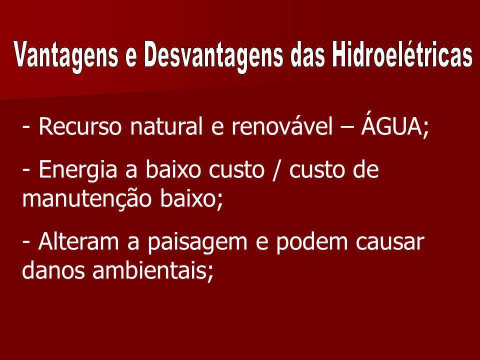 Vantagens e Desvantagens das Hidroelétricas