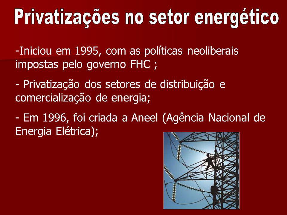 Privatizações no setor energético