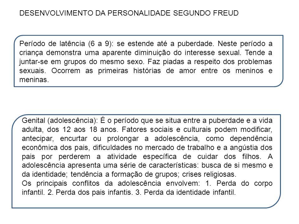 DESENVOLVIMENTO DA PERSONALIDADE SEGUNDO FREUD