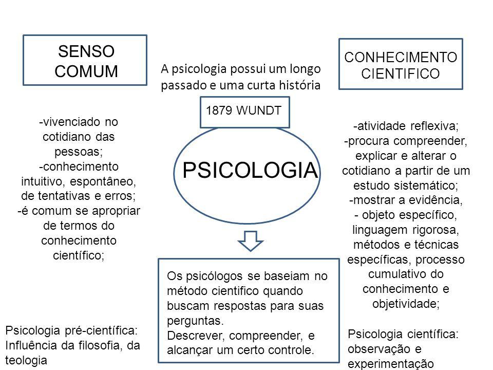 PSICOLOGIA SENSO COMUM CONHECIMENTO CIENTIFICO