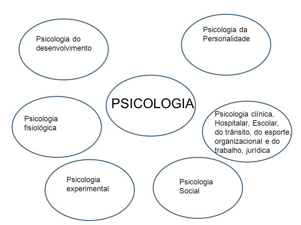 PSICOLOGIA Psicologia da Personalidade Psicologia do desenvolvimento