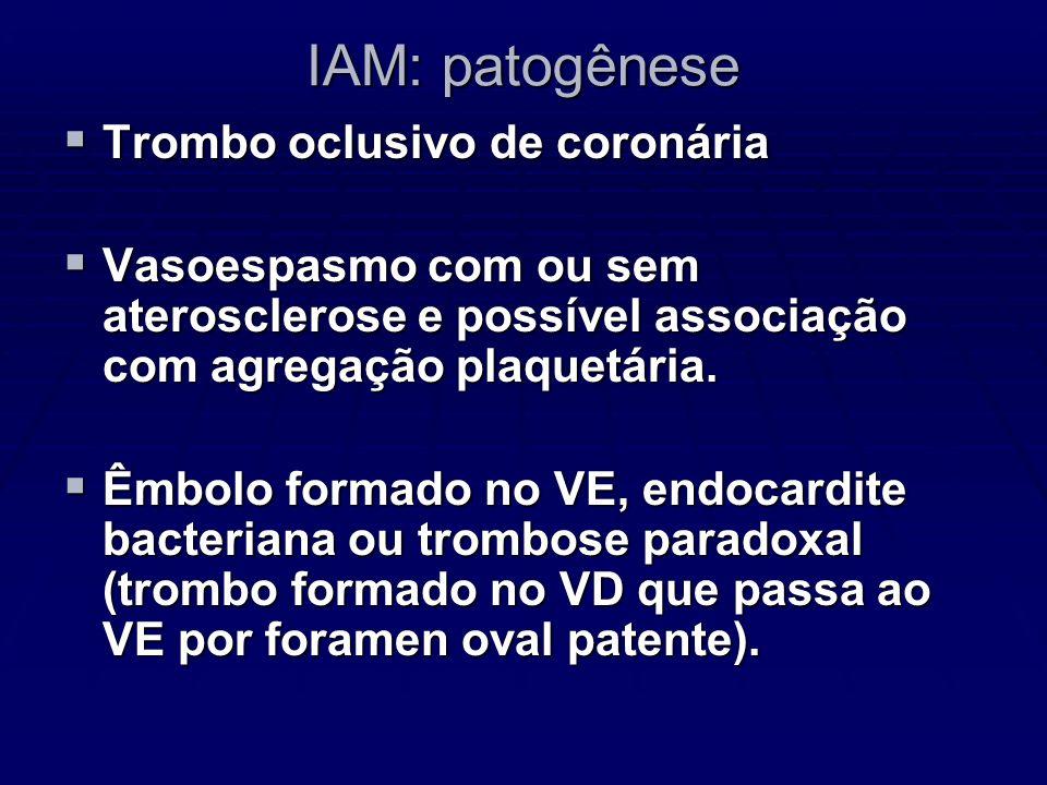 IAM: patogênese Trombo oclusivo de coronária