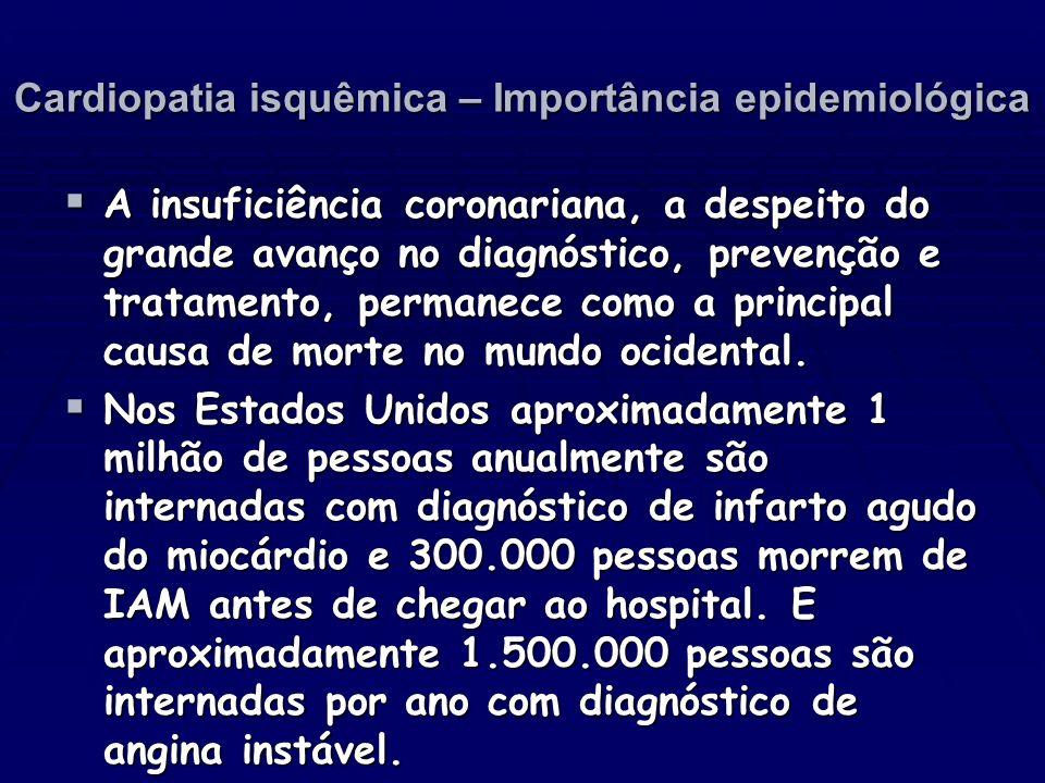 Cardiopatia isquêmica – Importância epidemiológica