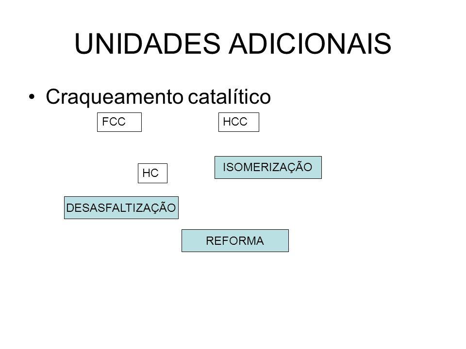 UNIDADES ADICIONAIS Craqueamento catalítico FCC HCC ISOMERIZAÇÃO HC