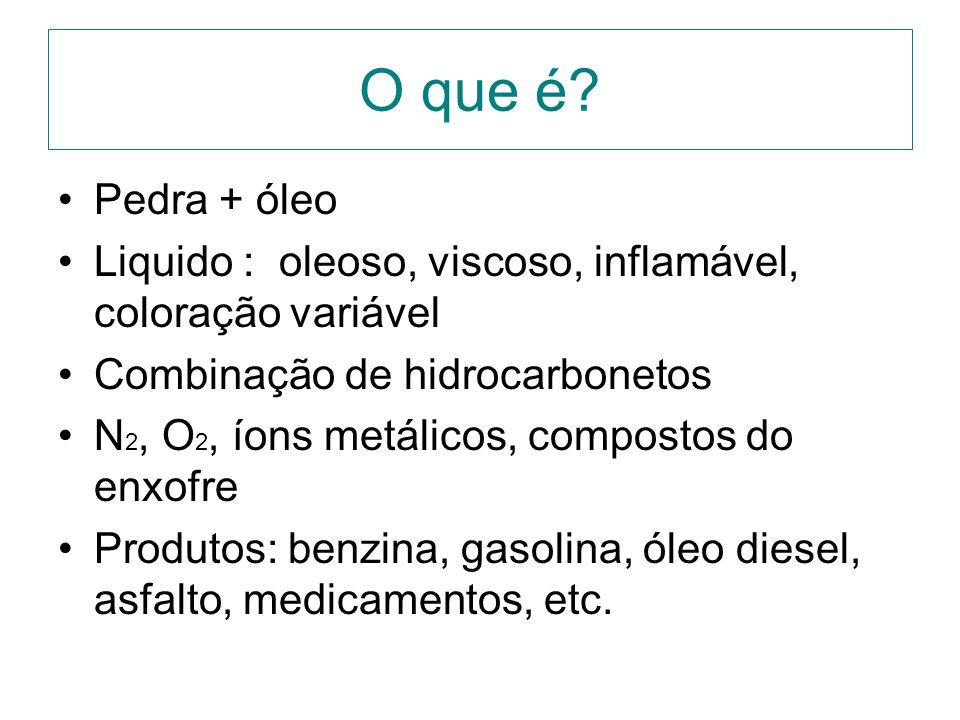 O que é Pedra + óleo. Liquido : oleoso, viscoso, inflamável, coloração variável. Combinação de hidrocarbonetos.