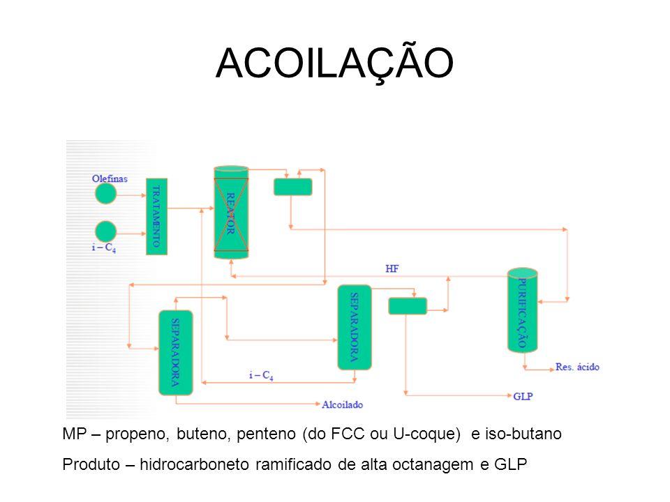 ACOILAÇÃO MP – propeno, buteno, penteno (do FCC ou U-coque) e iso-butano.