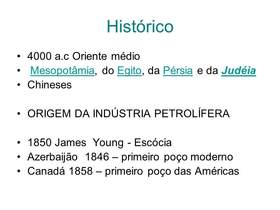 Histórico 4000 a.c Oriente médio