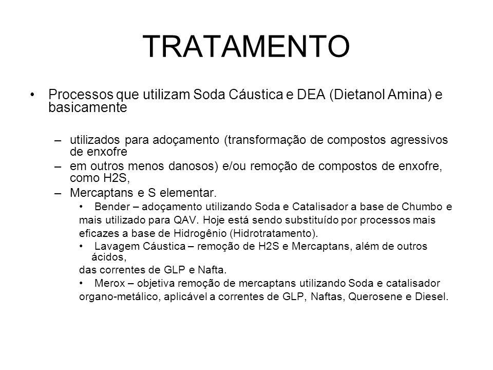 TRATAMENTO Processos que utilizam Soda Cáustica e DEA (Dietanol Amina) e basicamente.