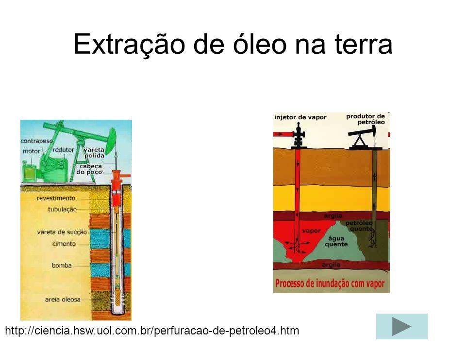Extração de óleo na terra