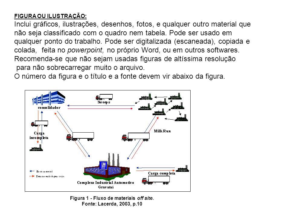 Figura 1 - Fluxo de materiais off site.
