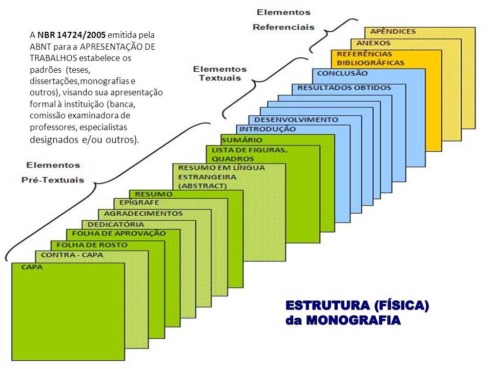 ESTRUTURA (FÍSICA) da MONOGRAFIA