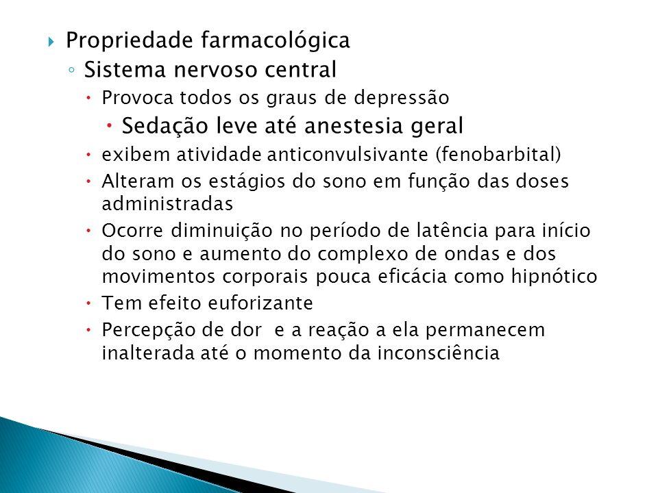 Propriedade farmacológica Sistema nervoso central