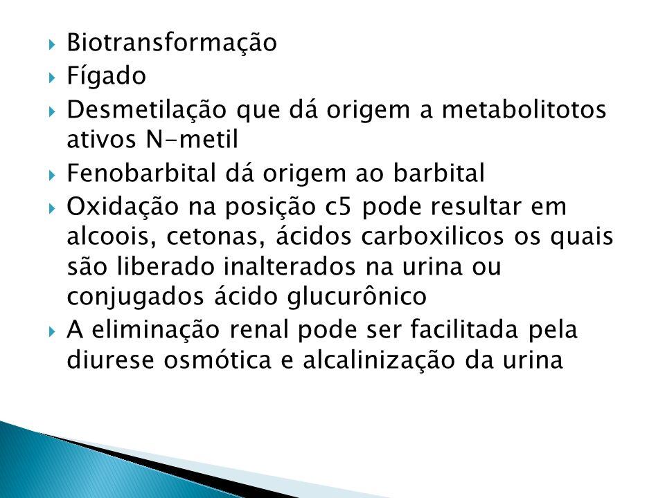Biotransformação Fígado. Desmetilação que dá origem a metabolitotos ativos N-metil. Fenobarbital dá origem ao barbital.