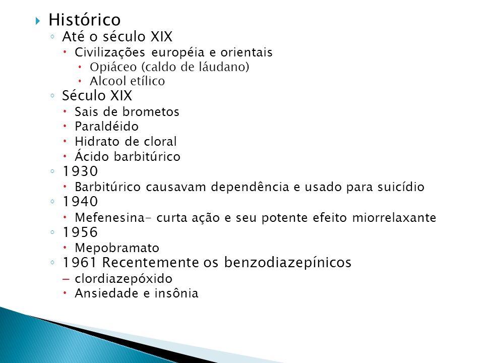 Histórico Até o século XIX Século XIX 1930 1940 1956