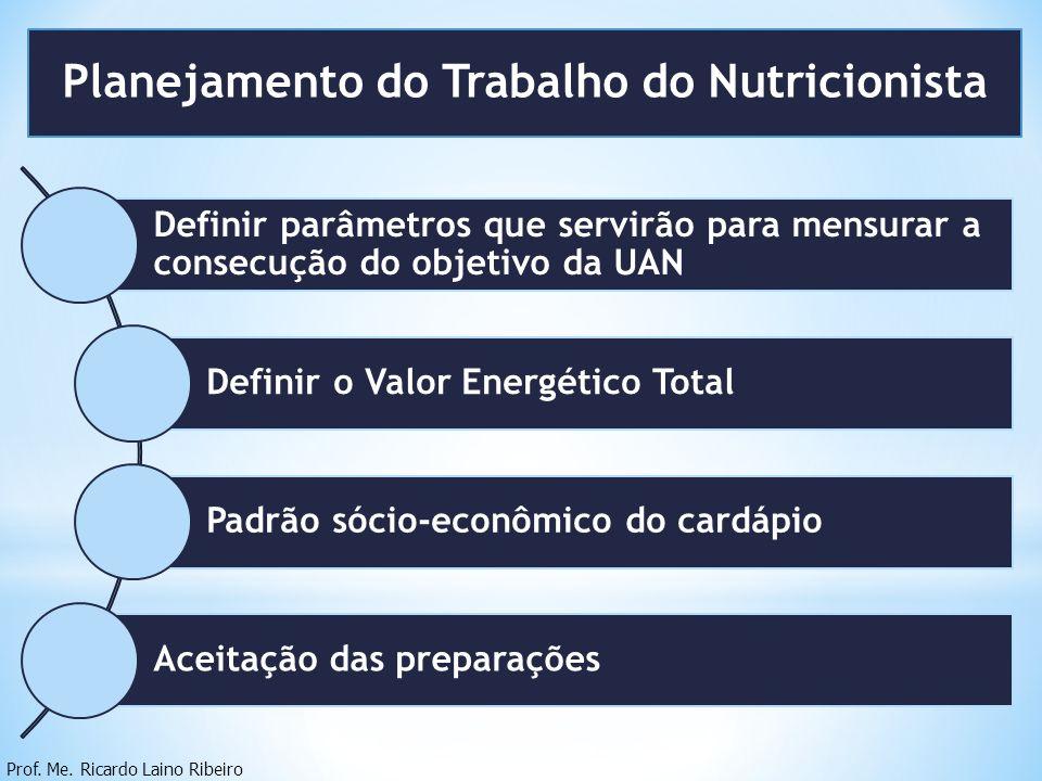 Planejamento do Trabalho do Nutricionista