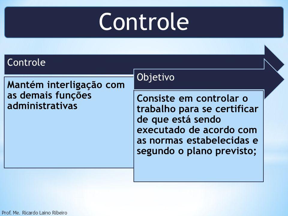 Controle Prof. Me. Ricardo Laino Ribeiro Controle