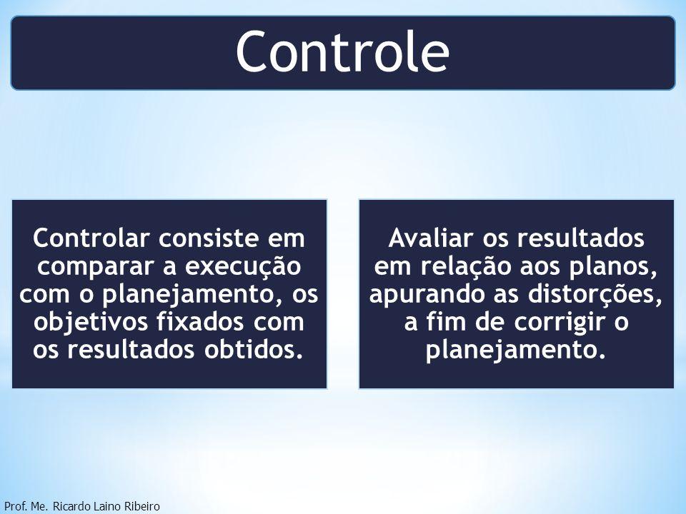 Controle Prof. Me. Ricardo Laino Ribeiro