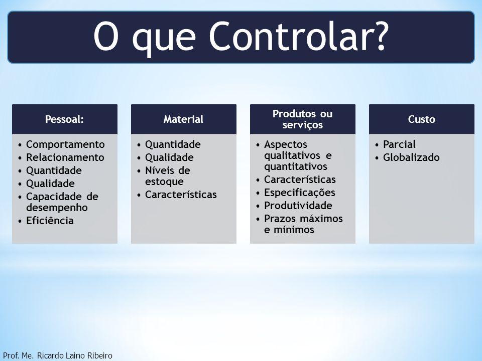 O que Controlar Prof. Me. Ricardo Laino Ribeiro Pessoal: